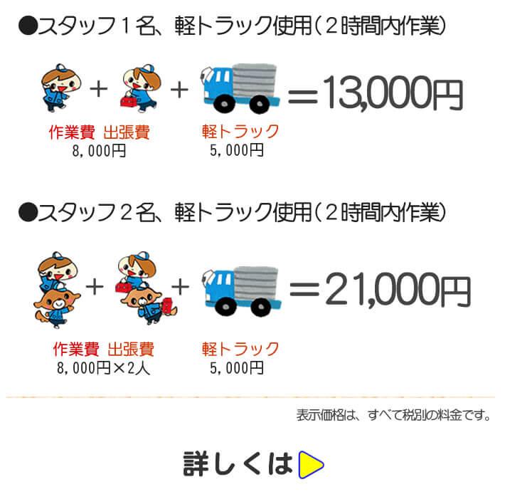 【便利屋】暮らしなんでもお助け隊 福岡春日店では、家具・荷物移動パック 室内作業の場合は、スタッフ1名、軽トラック使用(2時間内作業で13,000円にて。トラック使用にて家から家への家具・荷物移動パックは、スタッフ2名+軽トラック使用にて2時間内作業として21,000円にて作業しています。